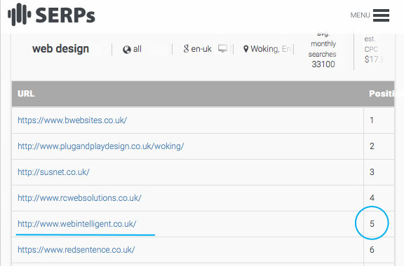 Web-design-woking-rankings